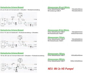 Hydraulisches Schema Beispiel